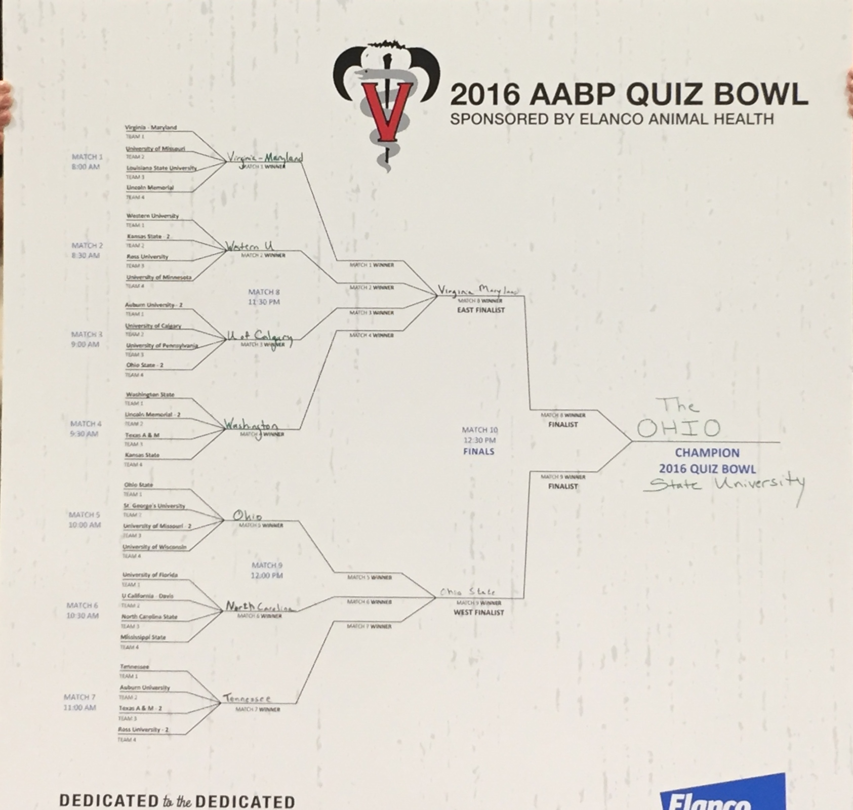 Aabp quiz ccuart Image collections